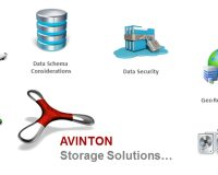 Avinton - Storage Solutions
