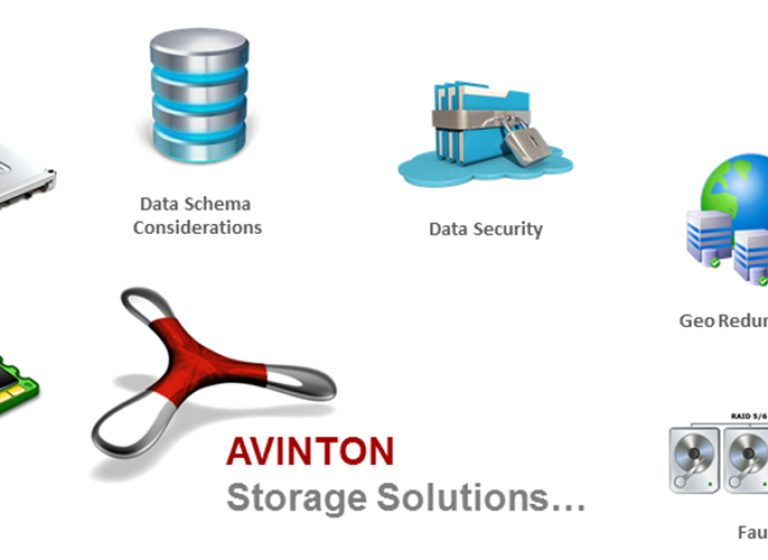 Avinton - Storage Solutions