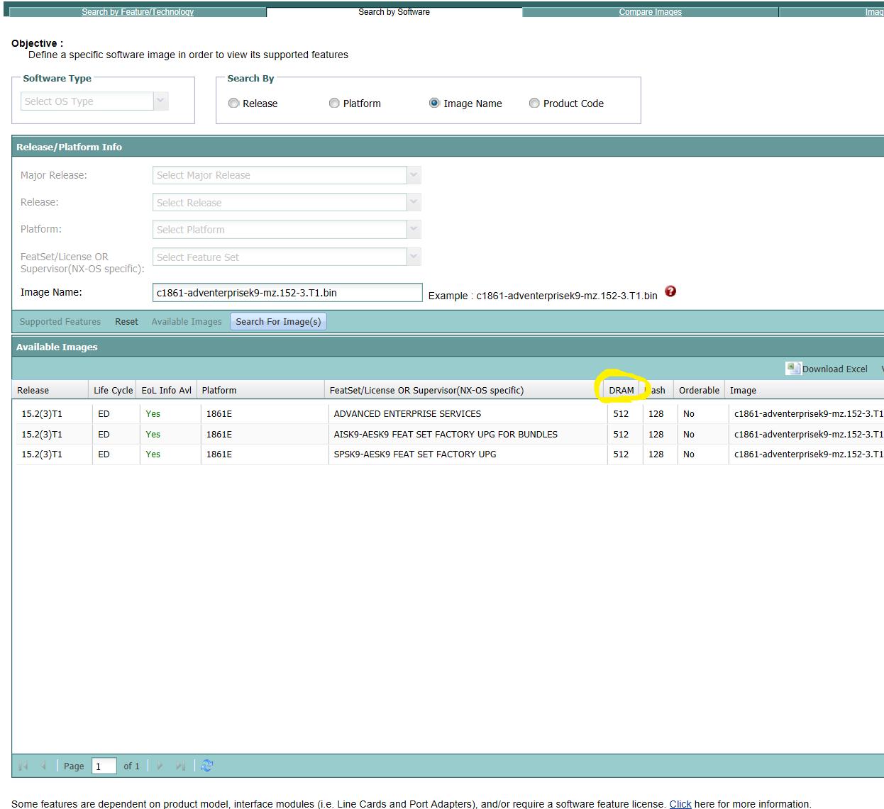 CISCO feature navigator IOS minimum DRAM