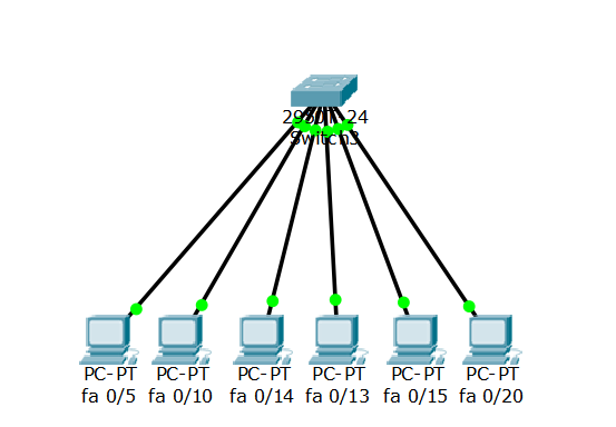 VLAN topology picture