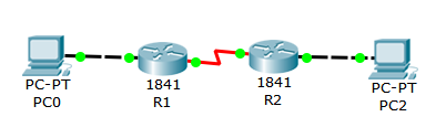 Dynamic Routing 1