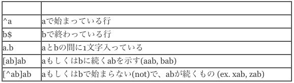 コマンド一覧表3