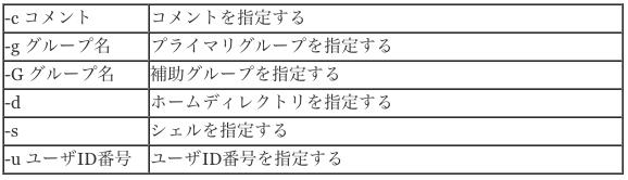 コマンド一覧表8