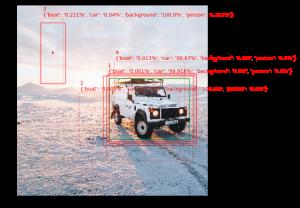 赤い枠と計算式で囲われた車の画像