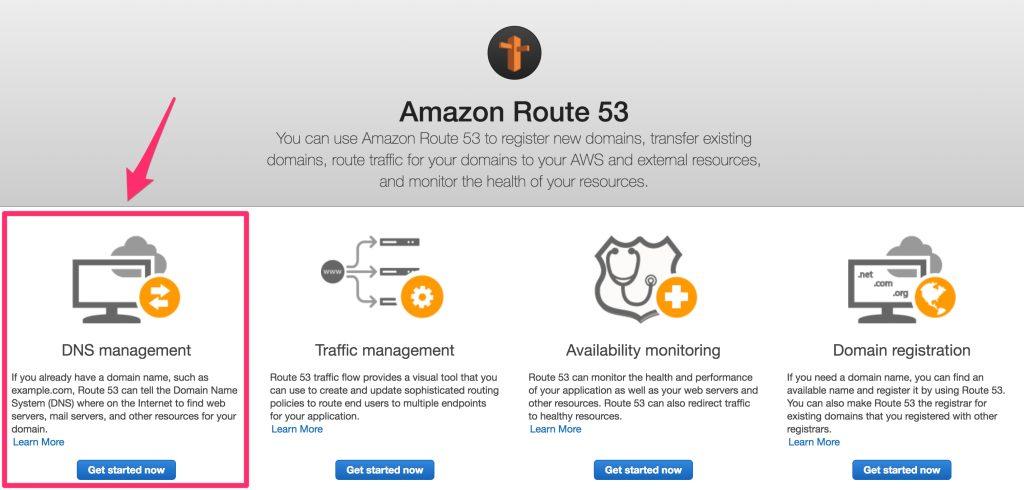 Amazon Route 53のトップ画面