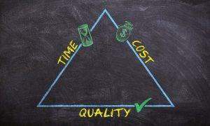 黒板に書かれた効率化を示す三角形の画像