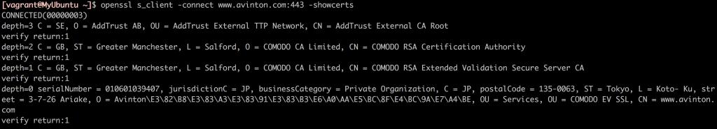 Webサイトに当てられているSSL証明書の詳細をコマンドラインで確認している画像