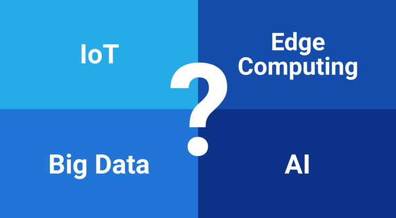 What is IoT, Big Data, Edge Computing and AI?